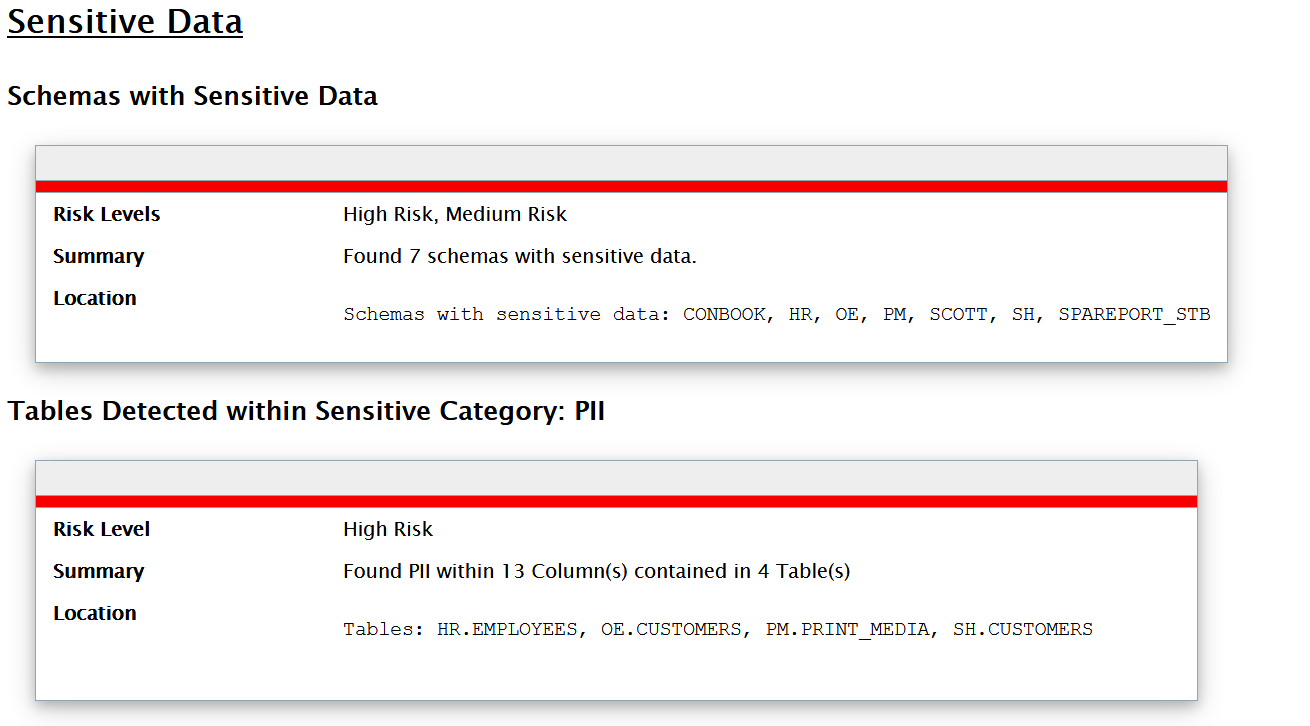 Oracle DBSAT report for sensitive data inside the DB