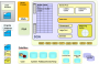 dba:oracle_database_architecture_overview_v01.png